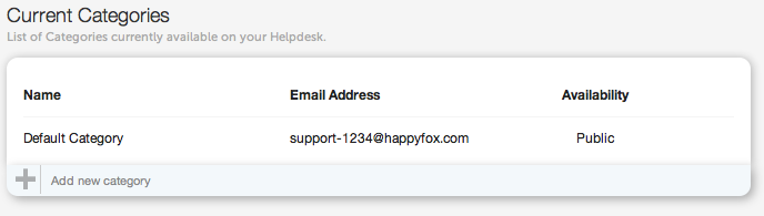 Converting incoming emails into tickets - HappyFox Support